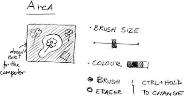 area mode explained
