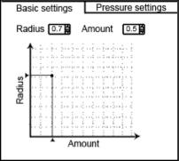 2-D parameter input