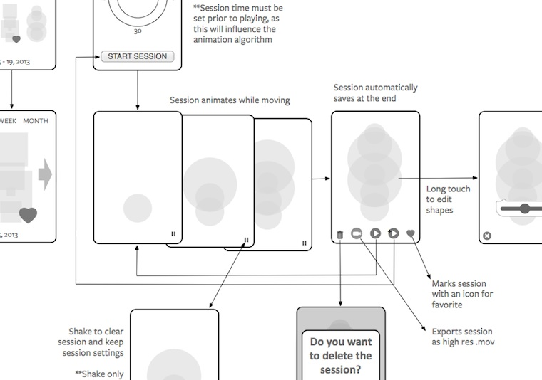 a glimpse of a mobile interaction flow diagram