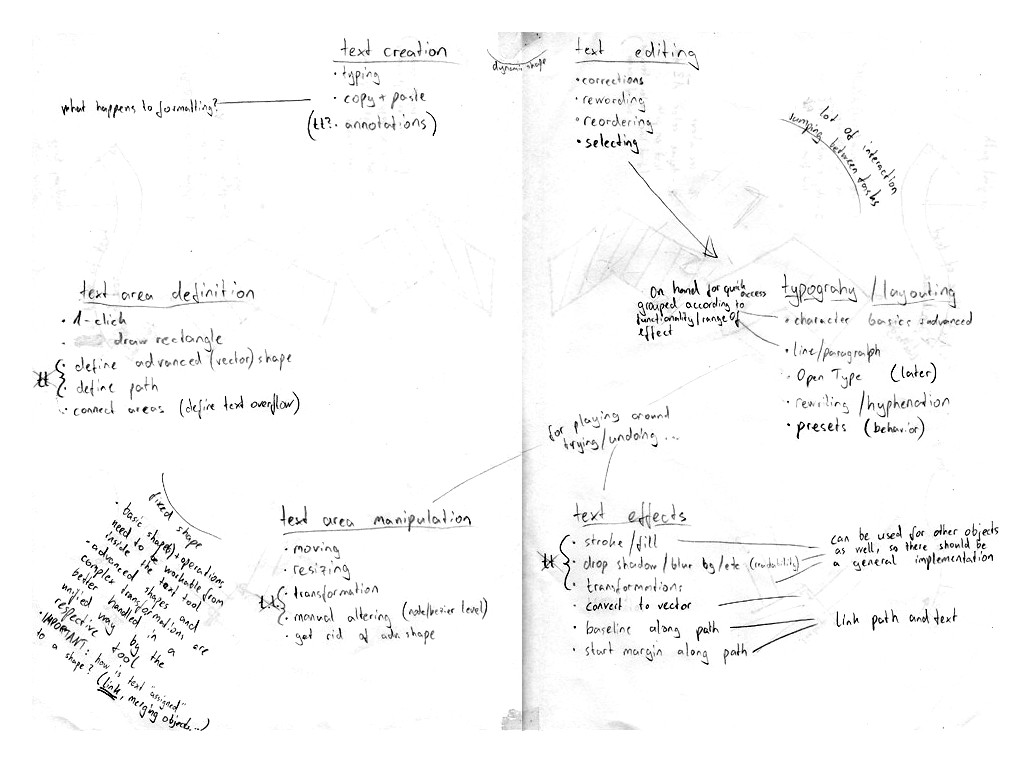 posts from june 2012 on interaction architecture the m mi works blog
