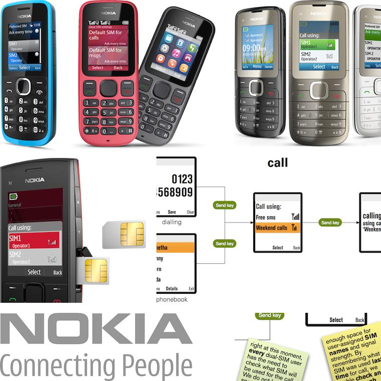 a collage of several nokia dual-SIM phone models, a phone showing 		       dual-SIM handling, our concept drawing specifying this handling, 		       the nokia logo and a glimpse of annotations from our concept drawings
